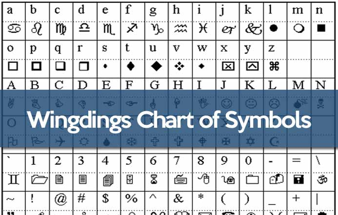 Wingdings Chart: Symbols With Keyboard Correspondences - Wingdings