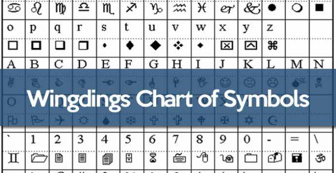 Wingdings Chart symbols