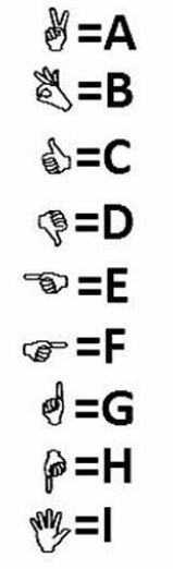 Wingdings Sign Language