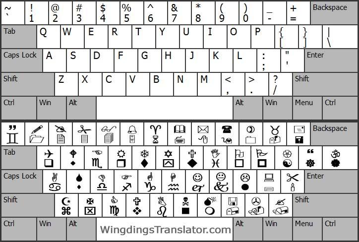 Wingdings Keyboard Map