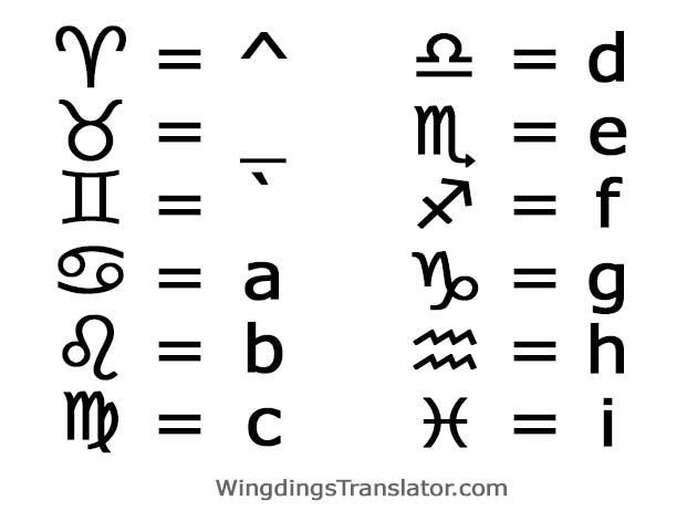Zodiac Signs in Wingdings
